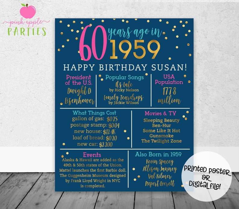 Milestone Birthday Back in 1959 Printed Poster OR Printable 60 Years Ago Poster 60th Birthday Gift 60th Birthday Poster Navy Gold Pink