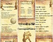 Aquarius Astrological Sig...