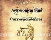 Libra Astrological Sign Correspondences - 6 pages set