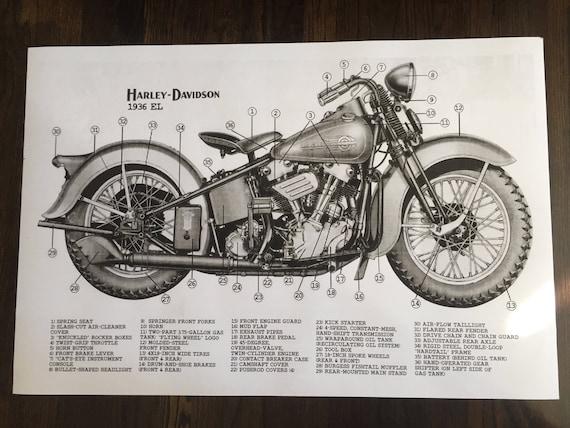 """favor vintage motor bike print for glass frame cafe racer art 36/"""" poster"""