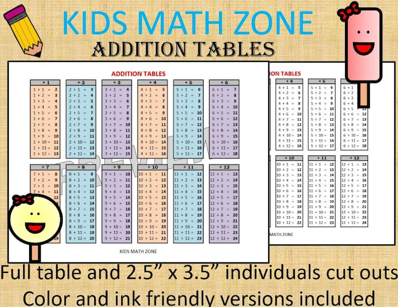 image relating to Addition Table Printable titled Addition Desk Printable Chart, Math Truth Sheet-Comprehensive Sheet 3.5\