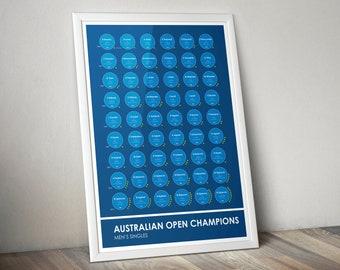 Australian Open Tennis Grand Slam Champions Stats Print Poster Wall Art