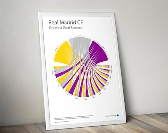 Real madrid   Etsy