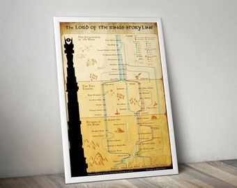 Lord of the Rings Storyline Infographic Wall Print