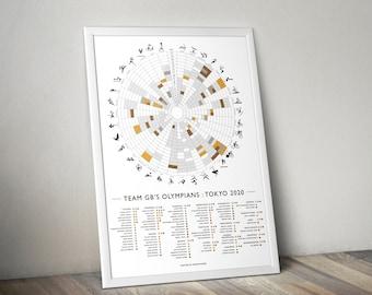 Team GB Tokyo Olympics Medal Winners Stats Print Poster Wall Art