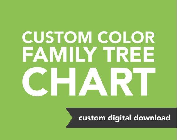 Custom Genealogy Family Tree Chart Custom Colors Etsy