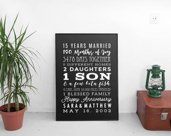 Custom Anniversary Poster,Marriage Poster,Personalized Printable, Gift for Husband, Unique Gift for Couple, Gift for Wife, Custom Printable
