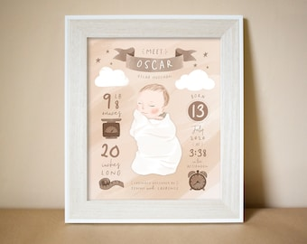 New Baby Arrival Celebration Art Print • Baby Girl • Baby Boy • Print or Framed Newborn Gift with Personalised Birth Details