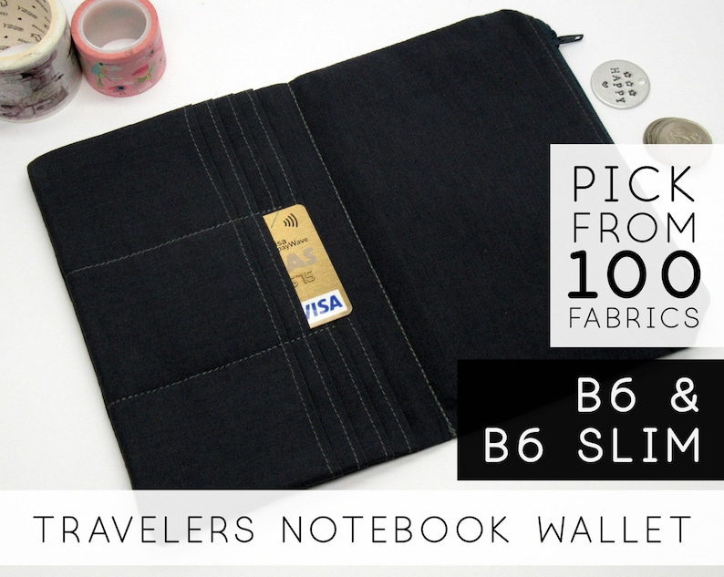 Zippered Wallet Insert for Travelers Notebook With Pockets  image 0