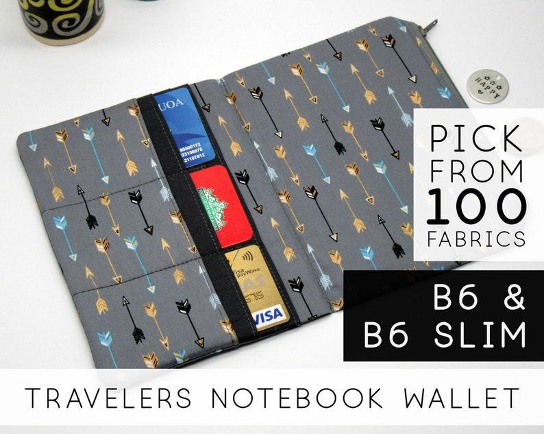 Zipper Pouch Insert  Travelers Notebook Pocket Inserts  5x7 image 0
