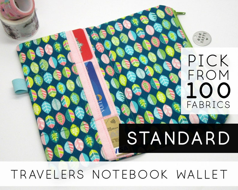 Zipper Wallet Insert for Traveler's Notebook As A Planner image 0