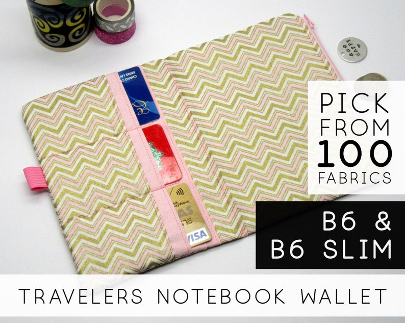 Coin Purse Insert for Traveler's Notebook Weekly Planner  image 0