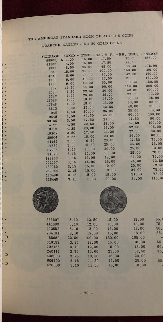 Reference Book-American Standard Book of All U S Coins by R S Wilson,  Sr/1960/128 pages/Free Sh to Us/Great Condition#490