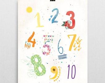 1, 2, 3 Counting Numbers Nursery Print