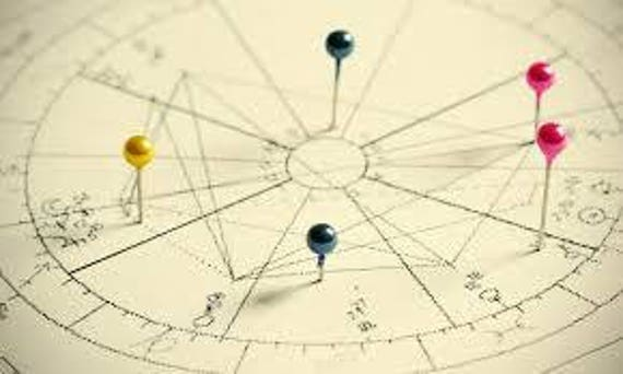 Natal Chart Reading 10 Pages Etsy