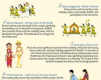 simplified tamil indian hindu wedding program template etsy