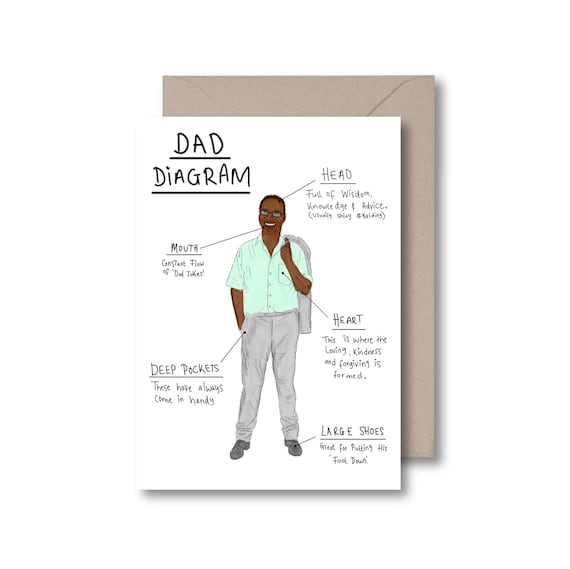 Dad Diagram