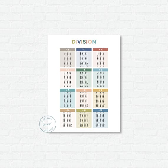 image regarding Printable Division Tables identified as Section Tables Poster Printable - Math Chart Wall Artwork - Clroom or Homeschool Poster