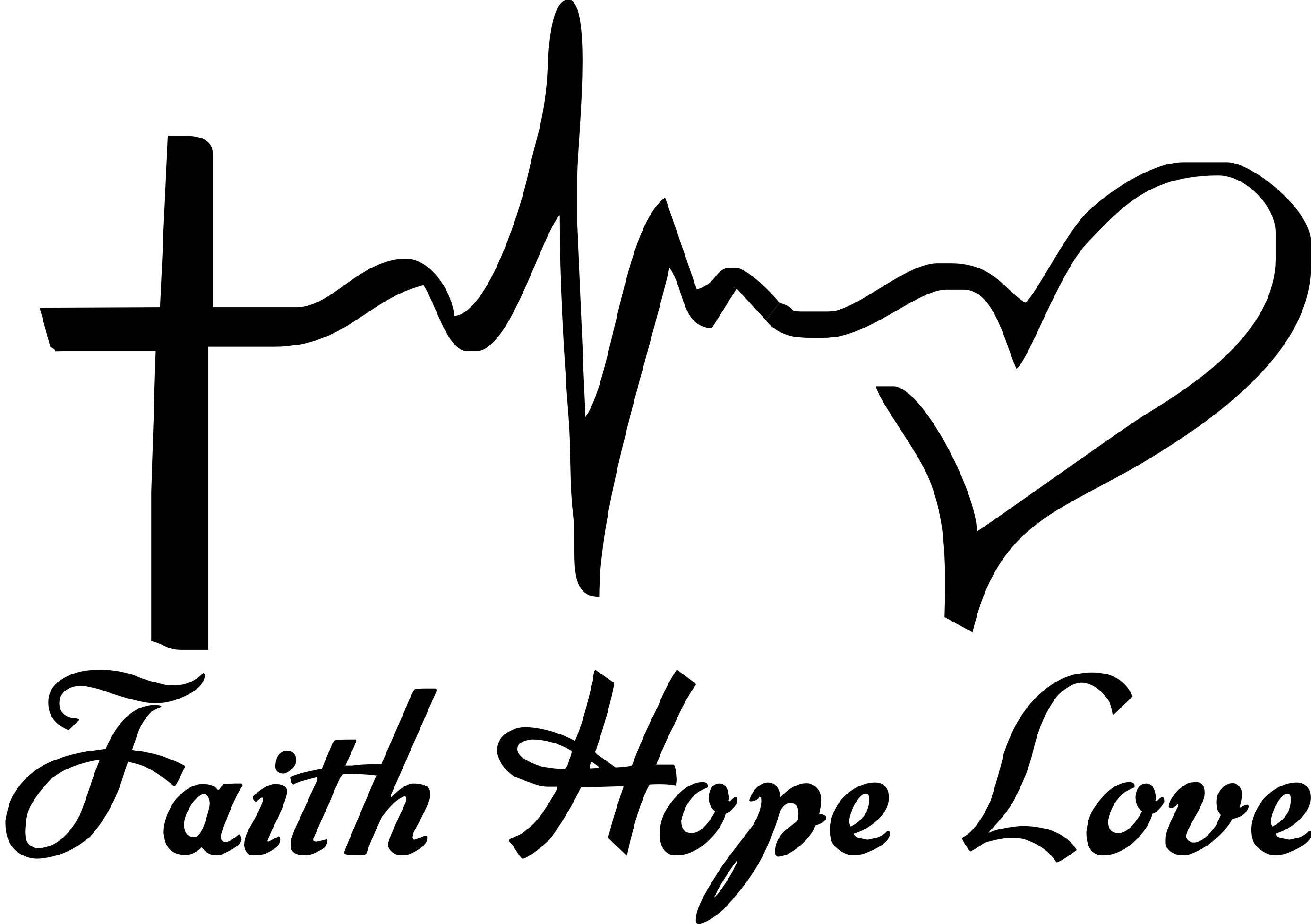 Download Faith Hope and Love SVG | Etsy