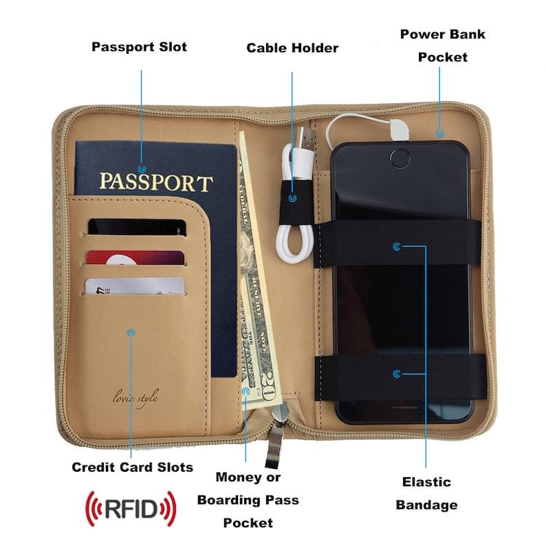 a53a77c7ba17 Phone Charging Passport Holder 10 Variations RFID Blocking | Etsy