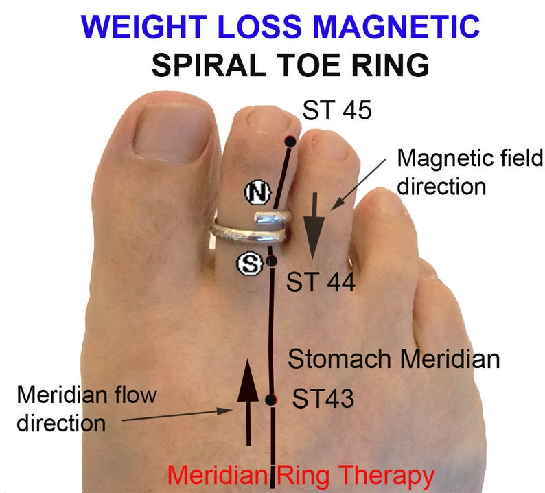 Meridian Therapy Magnetic Ring image 0