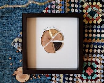 Custom Family Portrait // Wood Slice Art // Personalised Wall Art // Handmade Gift