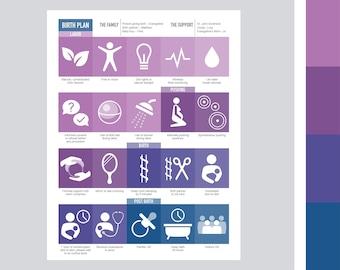 GEODE | customized visual birth plan