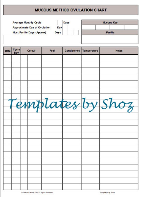 picture about Ovulation Chart Printable identified as Mucous Course of action Ovulation Chart
