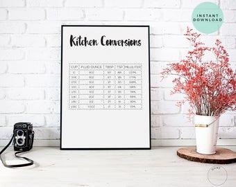 Kitchen Conversion Chart | Measurement Chart  | Kitchen Decor | Conversion Chart | Kitchen Conversion | Kitchen Measurements