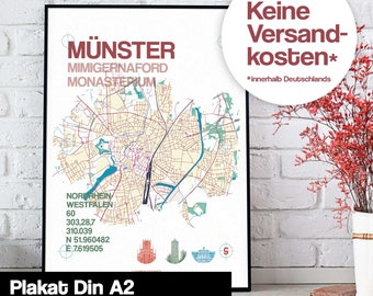 Poster - Munster map