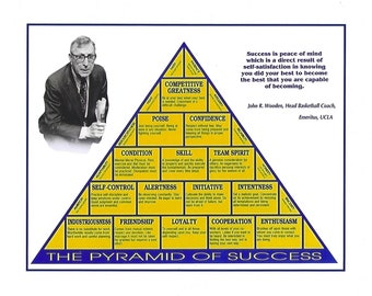 photograph about John Wooden Pyramid of Success Printable identify John wood Etsy
