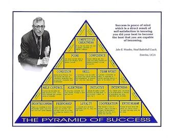 graphic regarding John Wooden Pyramid of Success Printable identify John picket Etsy