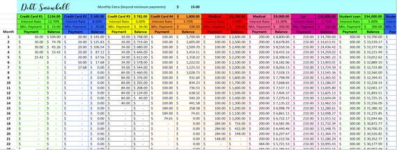 Debt Snowball Budget Template Ramsey Debt Snowball Method Etsy