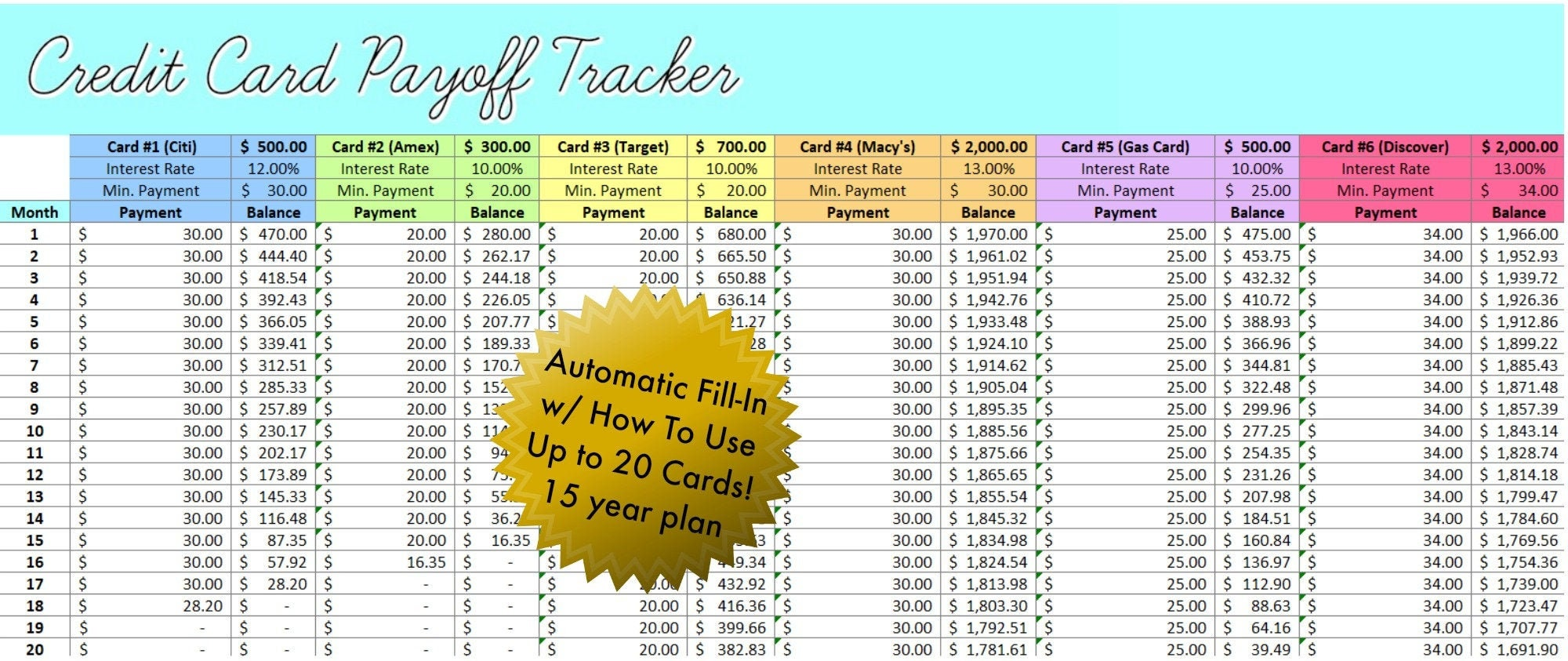Credit Card Payoff Excel Tracker - Pay Off Credit Cards Easily! Pertaining To Credit Card Payment Spreadsheet Template