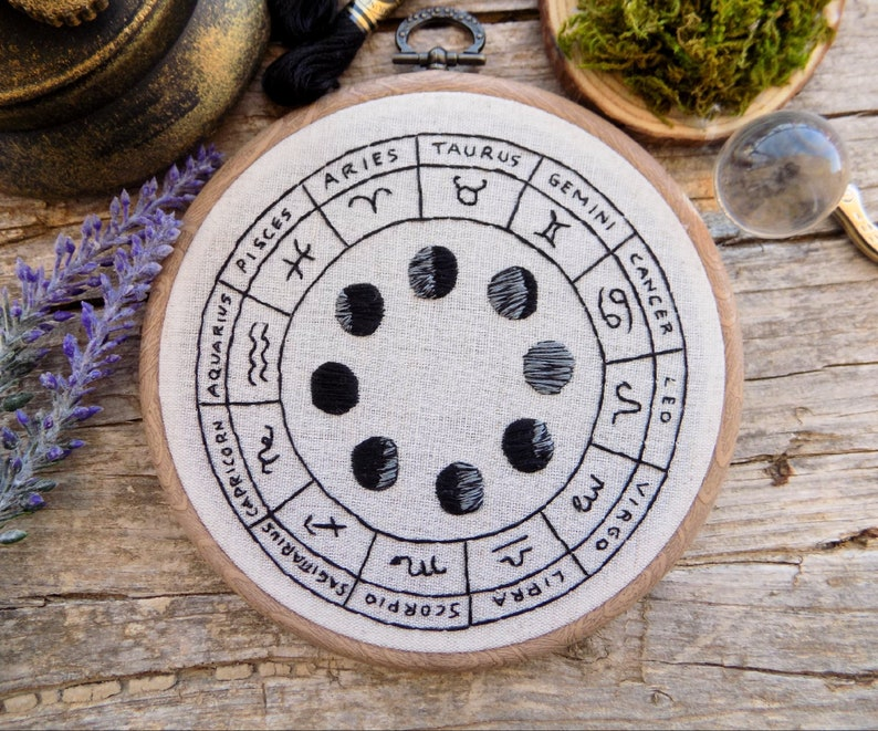Zodiac moon, Mystic gift, Astrology art, Fortune wheel wall