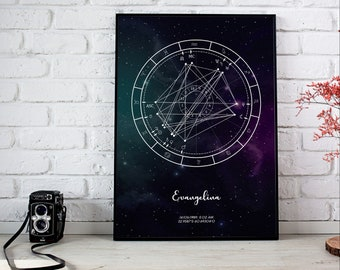 Astrology chart | Etsy