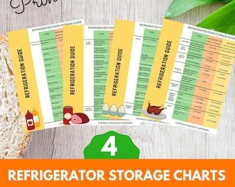 Printable Refrigerator Storage Sheets | Kitchen Planner Page | Fridge, Freezer Storage Chart