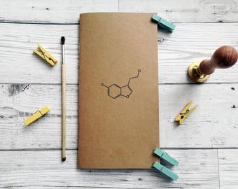 Serotonin gift, midori refill, Serotonin molecule, fauxdori insert, Serotonin stocking filler, sketchbook for her, personal refill, A6insert