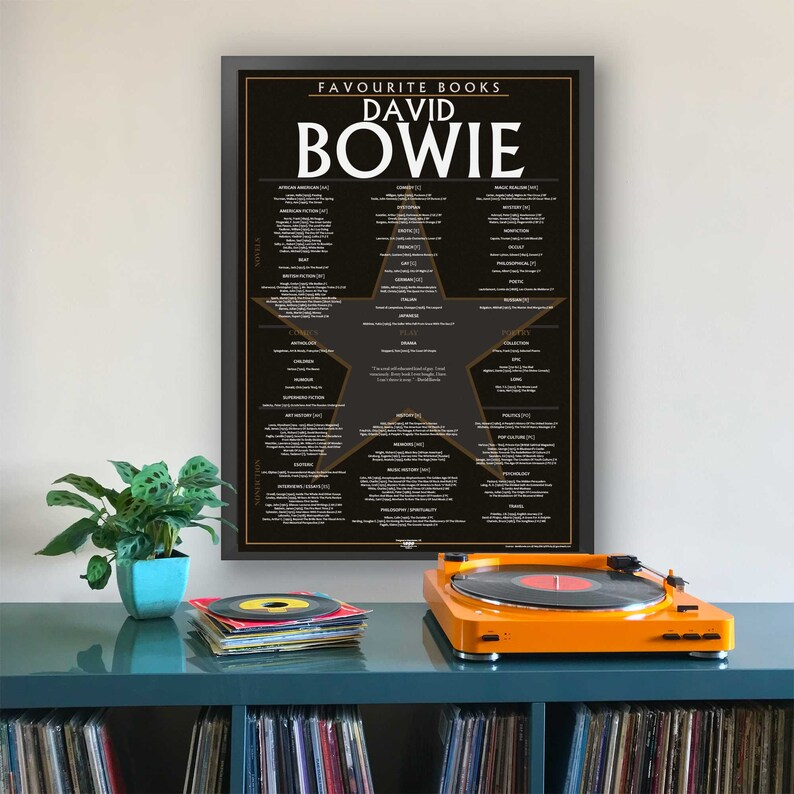 Size A2 Active David Bowie/'s favourite books and literary influences hand-signed print