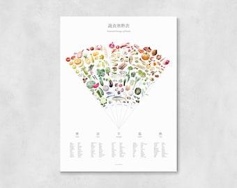 Food Energy Art Print | Art Print, wall art, wall decor, housewarming gift, kitchen decor, home decor, watercolor painting, birthday gift