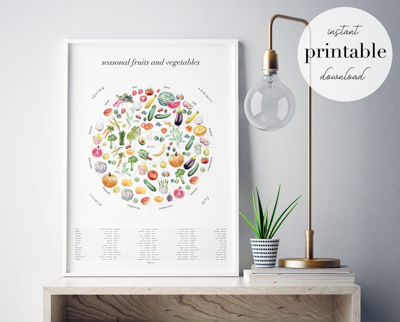 Seasonal Food Art Print Printable Kitchen Decor Wall Art Etsy