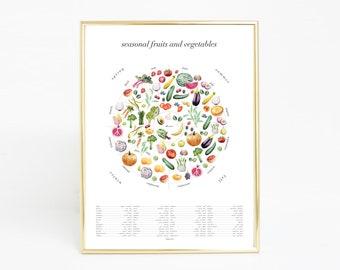 Seasonal Food Art Print | kitchen decor, wall art, wall decor, seasonal produce print, home decor, watercolor painting, gift women