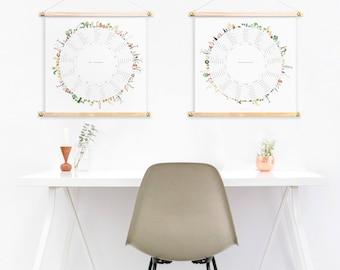 Vitamins & Minerals Art Prints | wall art, wall decor, housewarming gift, kitchen decor, home decor, watercolor painting, food, gift women