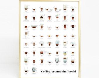 Coffee Art Print | coffee gift, kitchen wall art, kitchen decor, coffee lover, coffee wall decor, watercolor, coffee types, infographic art