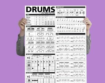 image regarding Printable Drum Rudiments called Rudiments Etsy