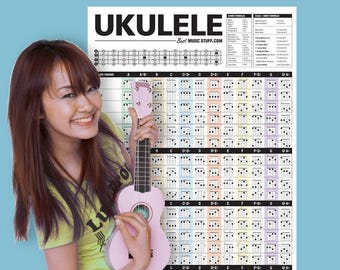 "The Ultimate Ukulele Chord Poster 24""x36"""" // Gift for him // Gift for her // Gift for Ukulele Player"