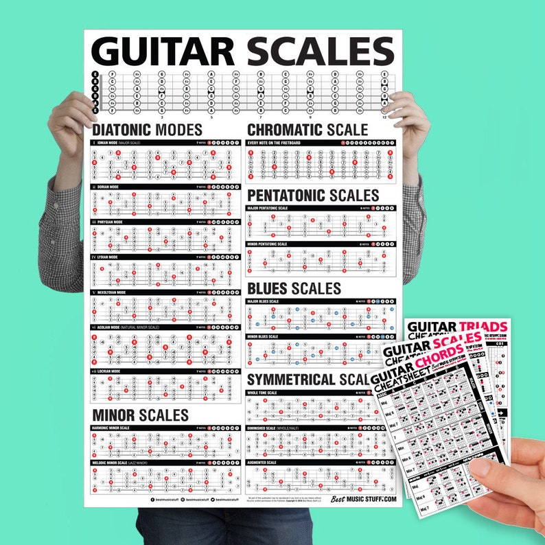 Popular Guitar Scales Reference Poster 24