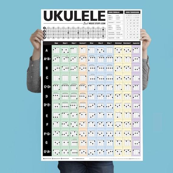 Beliebtes Ukulele Chords Poster 24x36geschenk Für Ukulele Spieler Aller Stufen