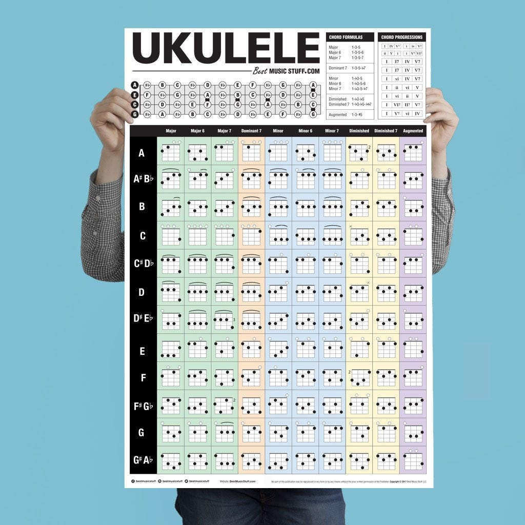 Beliebtes Ukulele Chords Poster 15