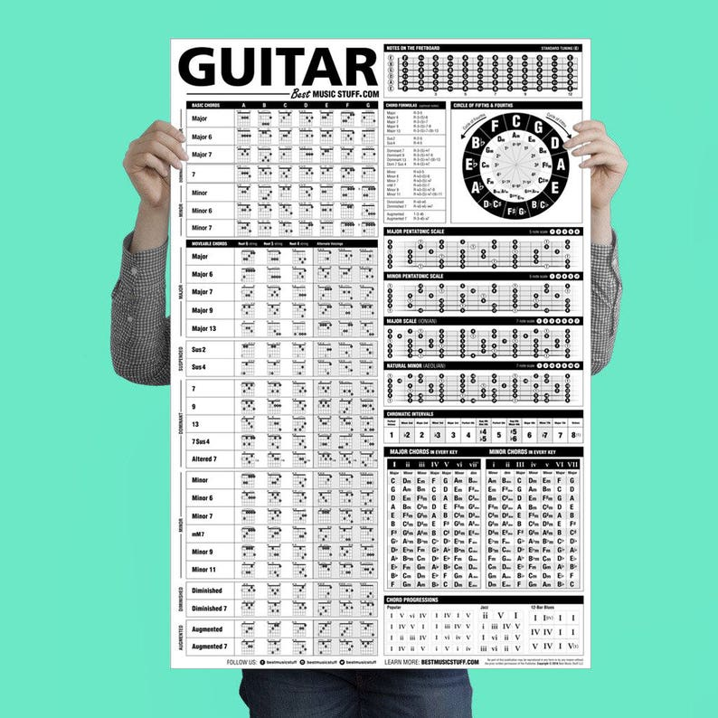 The Ultimate Guitar Reference Poster v2 2018 Edition image 0